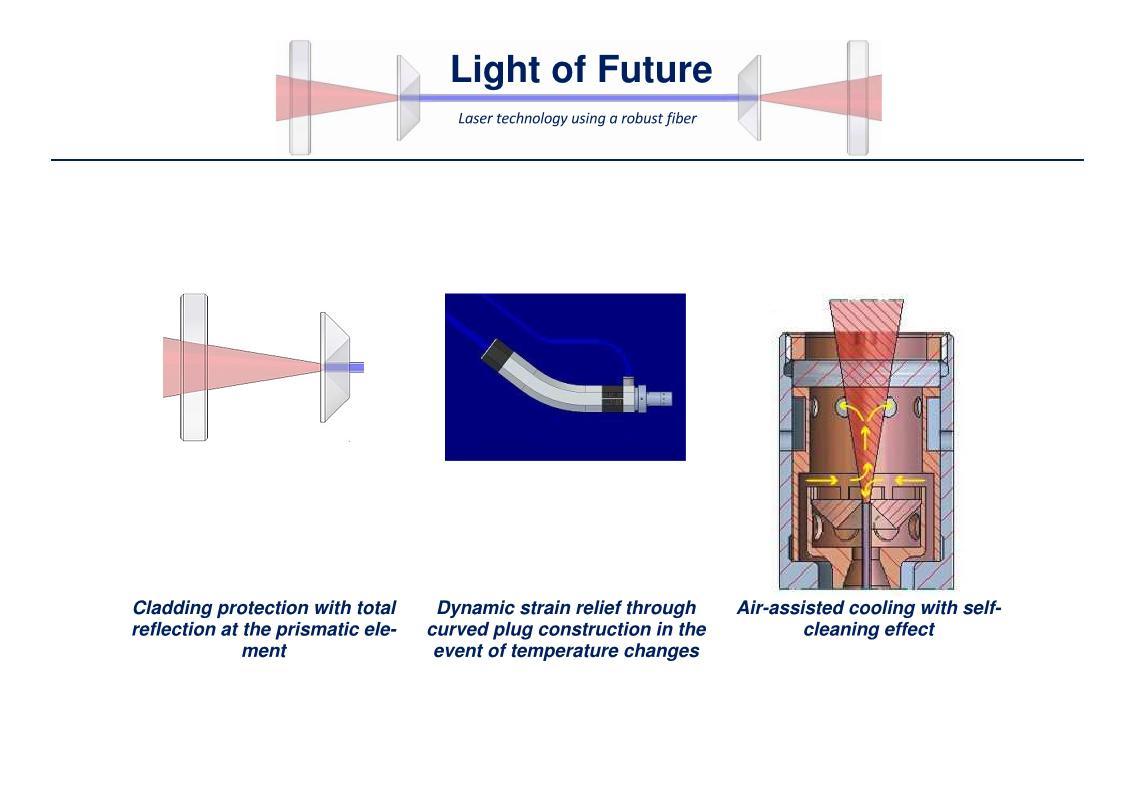 Flyer Light of Future